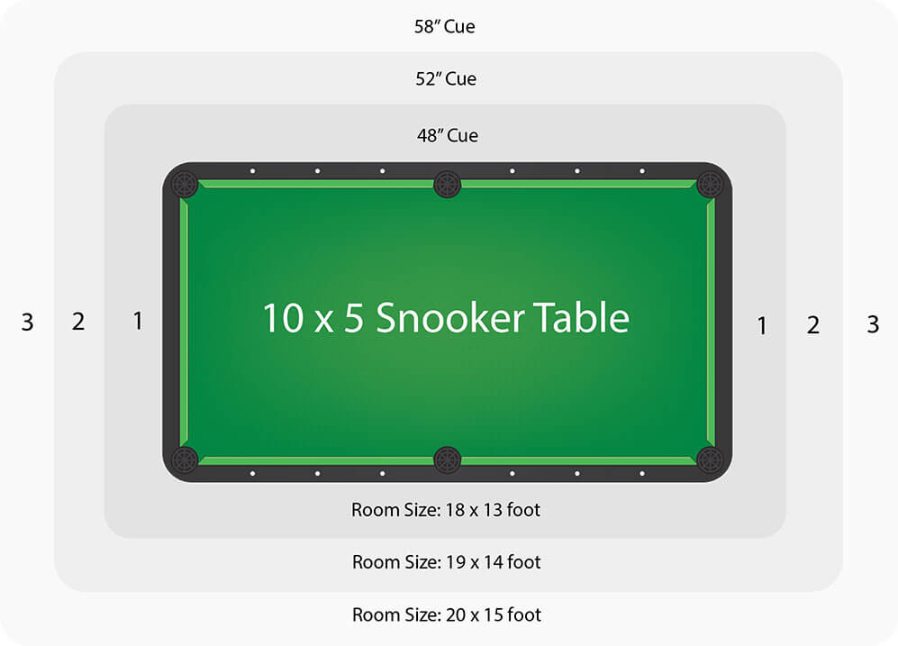 10 x 5 foot snooker table size guide