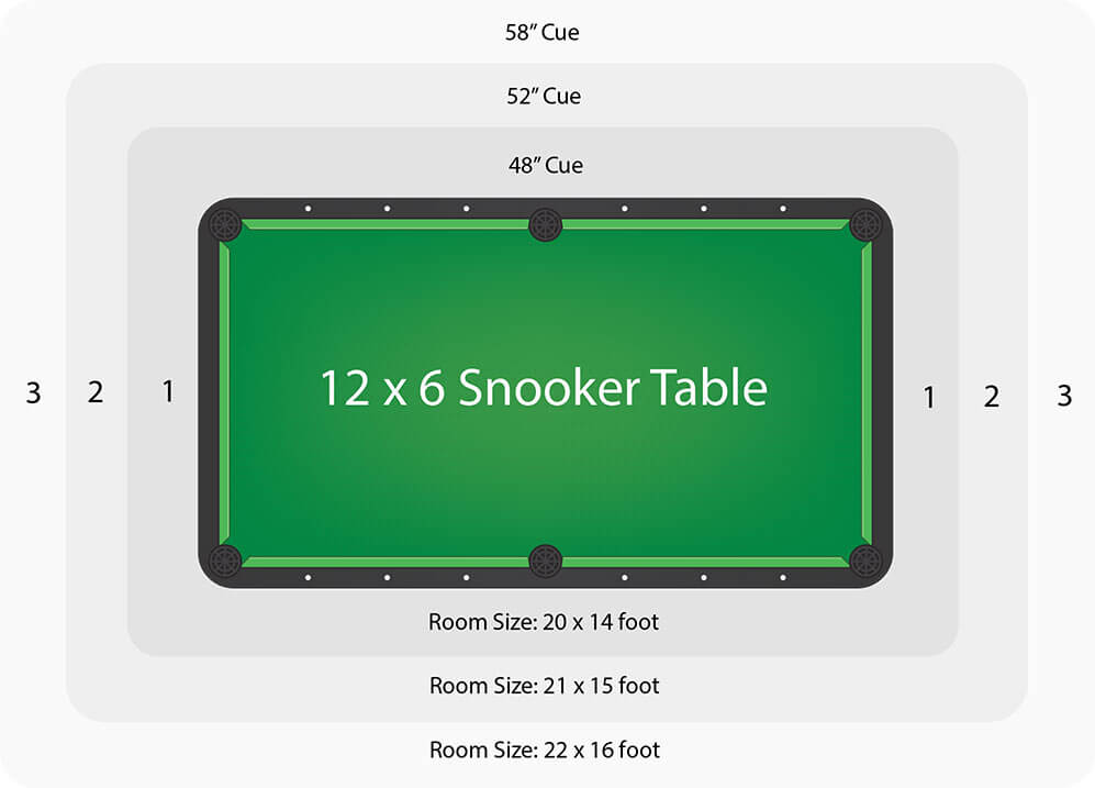 12 x 6 foot snooker table size guide