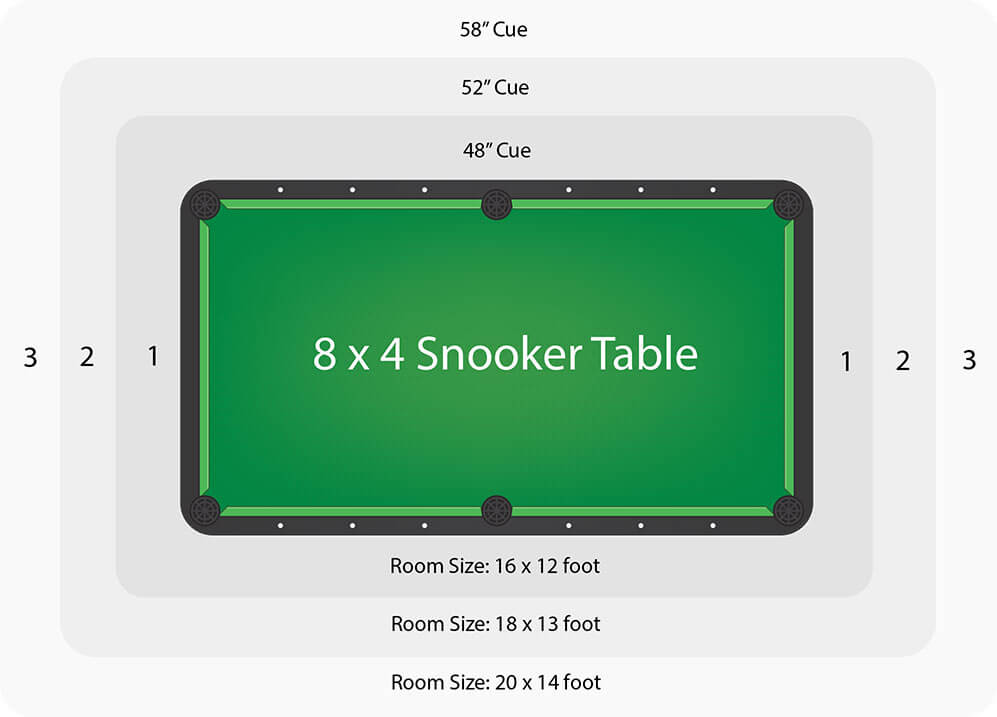 8 x 4 foot snooker table size guide