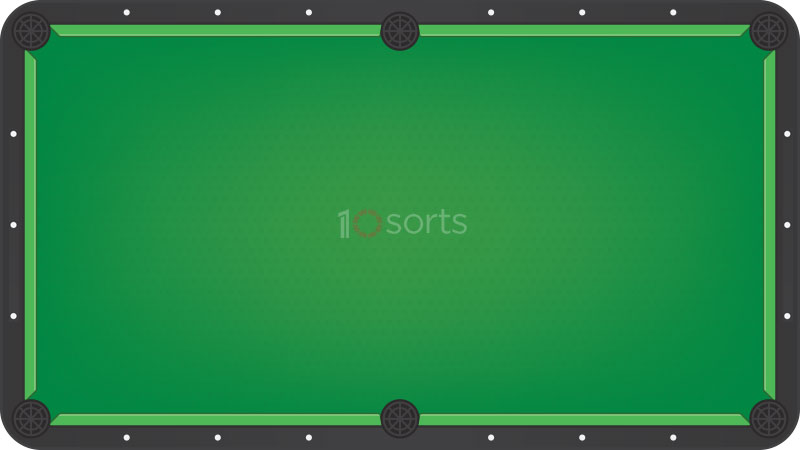 Dots on Pool Table