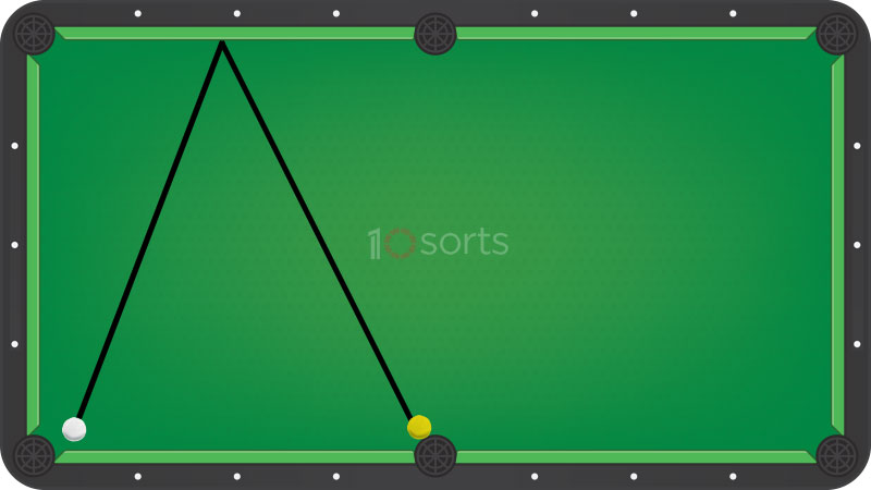 Pool Table Dots Case 1