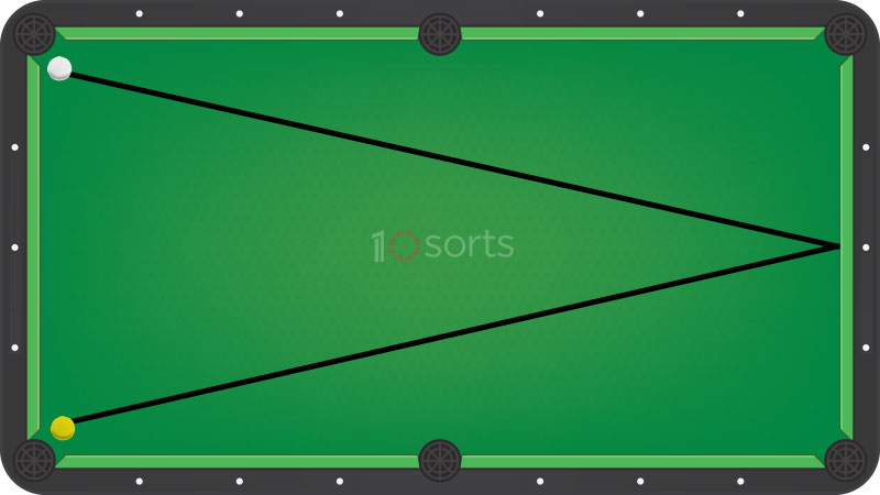 Pool Table Dots Case 2